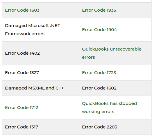 Errors fixed by Quickbooks Install Diagnostic Tool