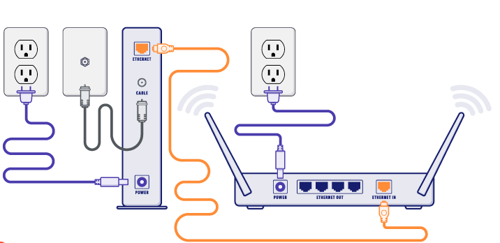 Using Stable Internet & Connection Setup