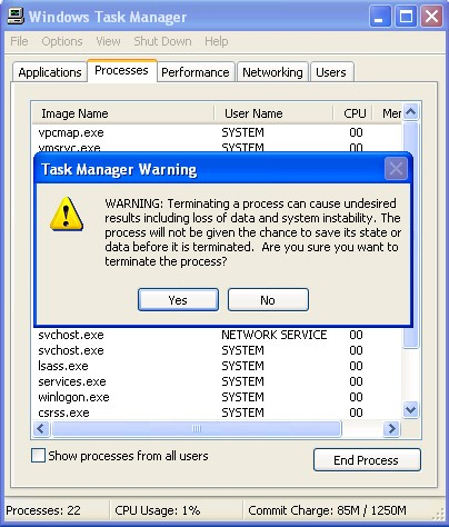 Terminating a process can result in unwanted outcomes including data loss and system instability.