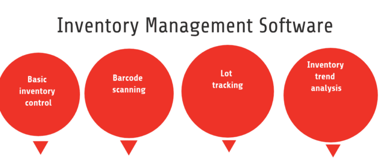Features of QuickBooks POS Inventory Scanner